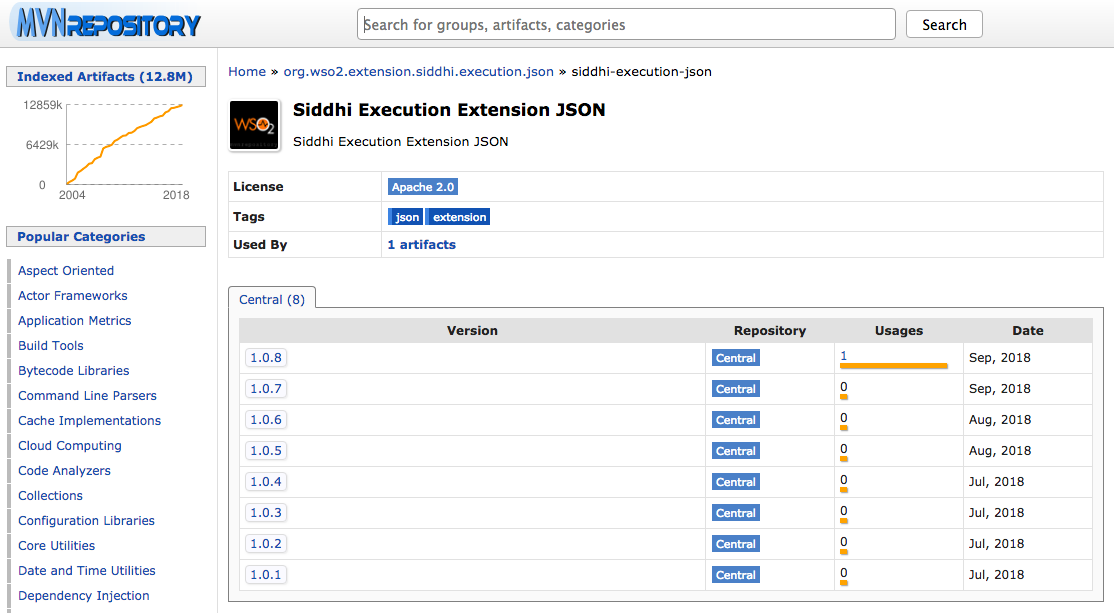 Downloading and Installing Siddhi Extensions - Stream