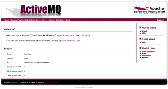 Installing Apache ActiveMQ on Linux - Business Activity