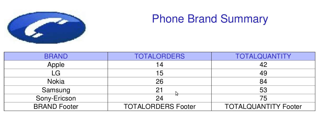 generated table report output