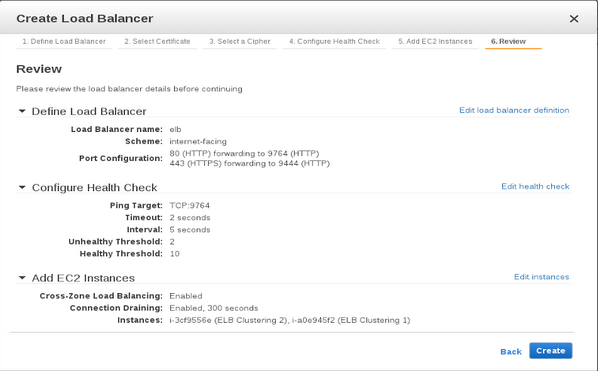 Configuring AWS ELB - Clustering Guide 4 2 0 - WSO2