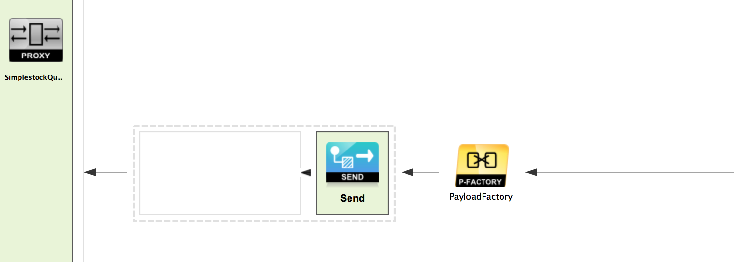 Second PayloadFactory mediator, in the Out sequence before the final Send mediator