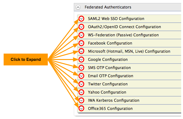Configuring Federated Authentication - Identity Server 5 5 0 - WSO2